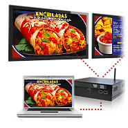 Digital Signage Components – Distribution Equipment